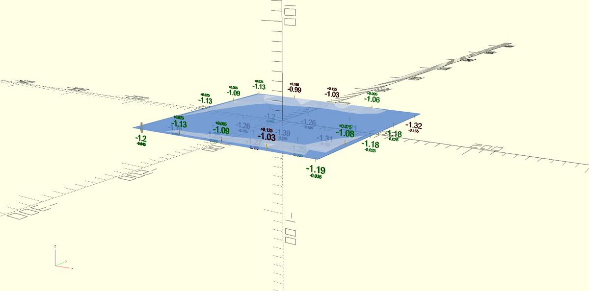Visualizar malla en 3D de nuestra superficie de impresión (sin Octoprint)